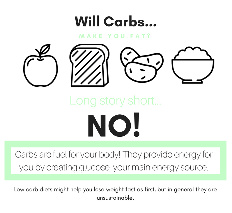 Will Carbs Make You Fat?