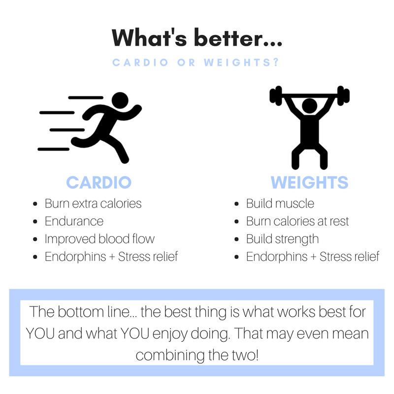 Cardio or Weights… is One Superior?