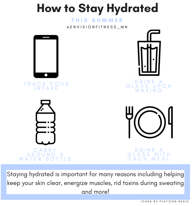 Tips for Staying More Hydrated