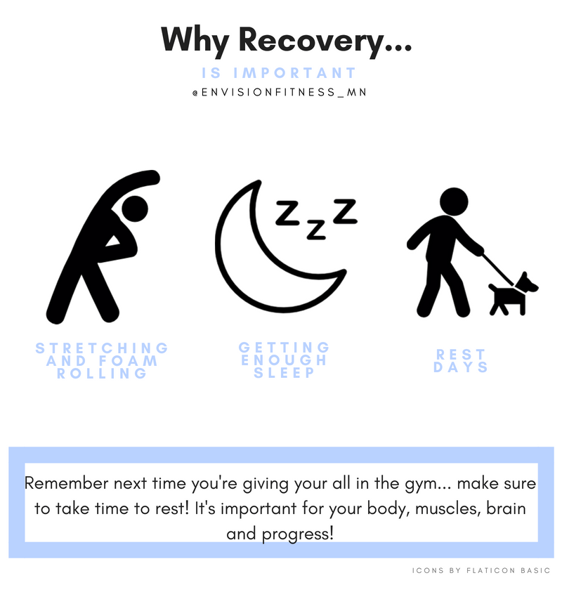 Why Recovery is Important