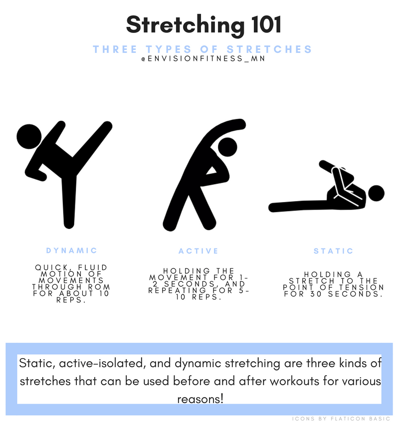 Stretching 101