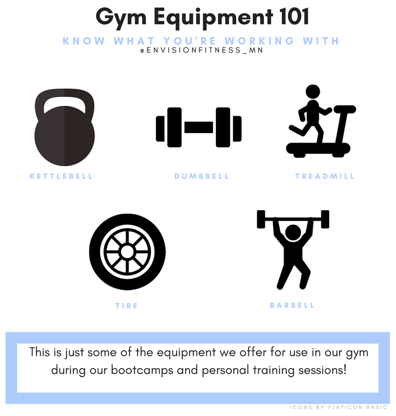 Gym Equipment 101