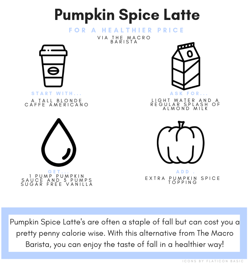 It's Pumpkin Spice Season!